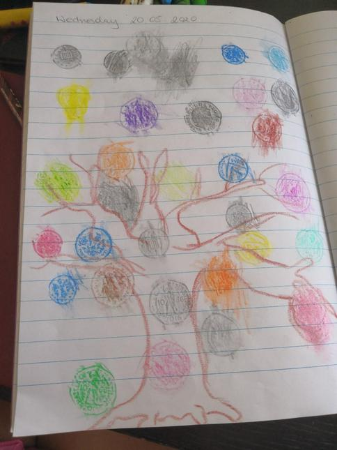 Cornel's coin tree