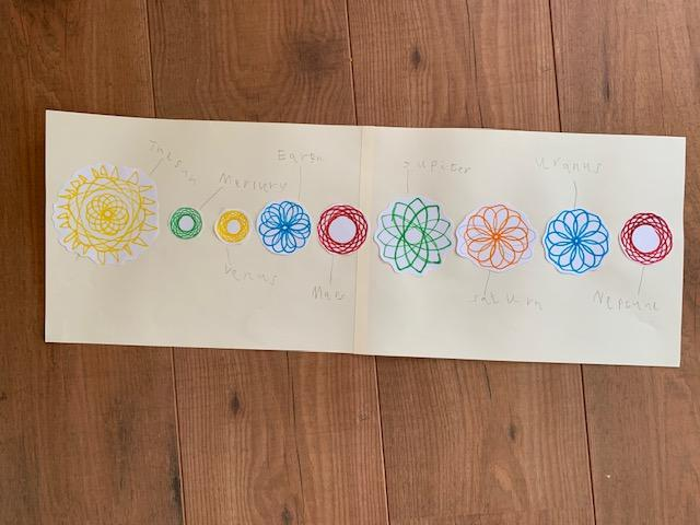 A Solar System by Lucas