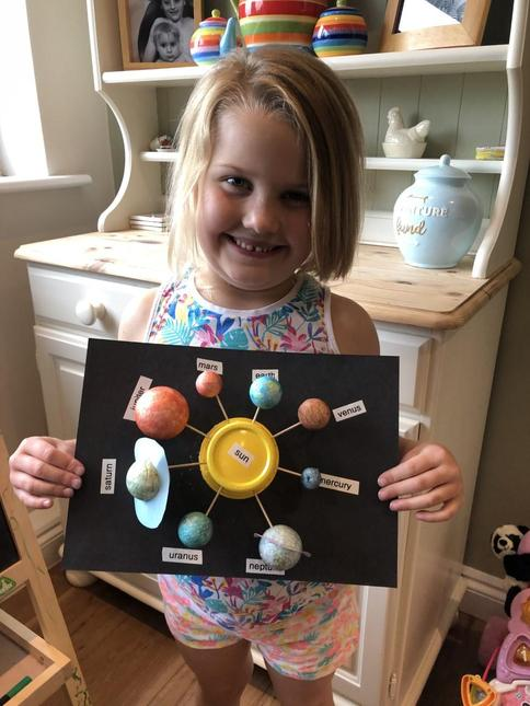 Pippa's Solar System