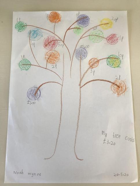 Niamh's coin tree