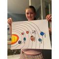 Millie's Solar System