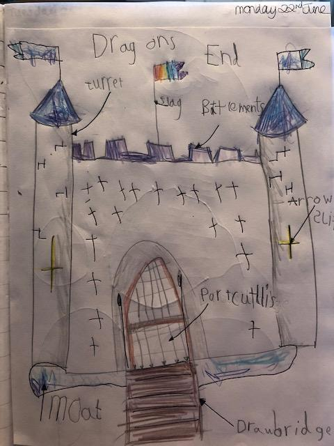 Lily's drawing of a castle.