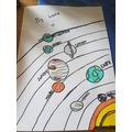 Lexie's Solar System