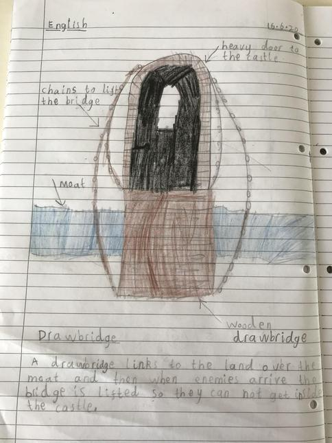 Noah's writing about a drawbridge