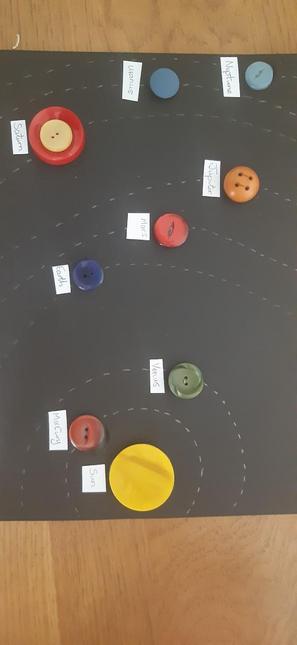 Lilla's solar system