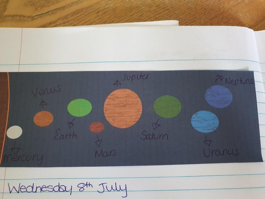 Solar System by Theo