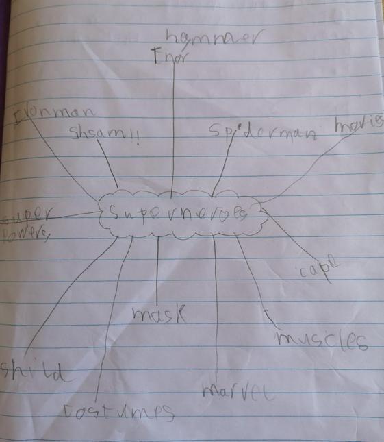 Frankie's work on Superheros