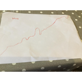 Malachy's Drawing to Music - Mars