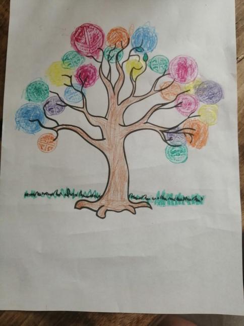 Malwina's coin tree