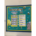 Spelling Shed Leaderboard 7 May 21.