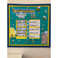Spelling Shed Leaderboard as at 22 April 2021