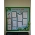 Literacy focus - Journey to the River Sea...