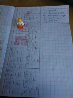 Harlan used lego men to help find directions!
