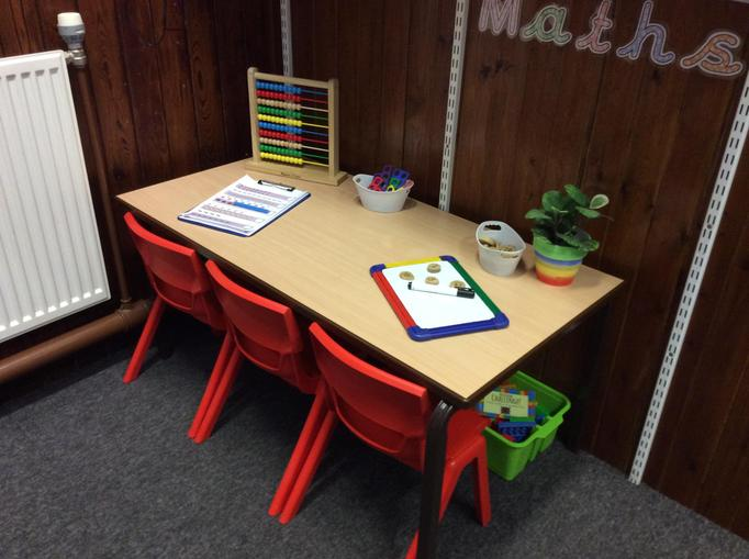 Our Maths area
