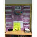 Big Question Displays in class rooms