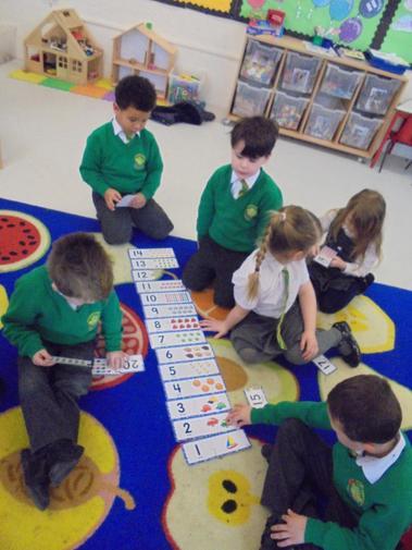 Group work-ordering numbers.