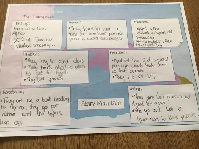 Kayleigh story plan