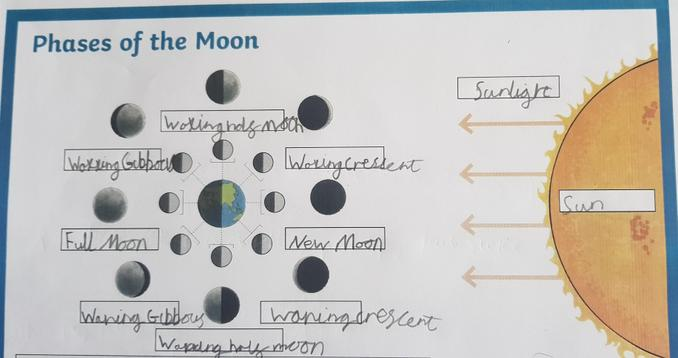 Zach moon phases