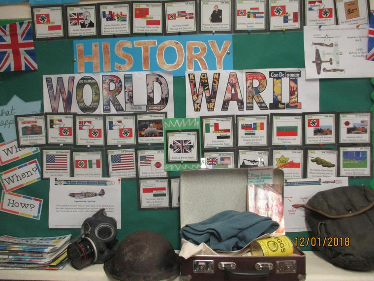 Year 5's topic this term is the Battle of Britain.