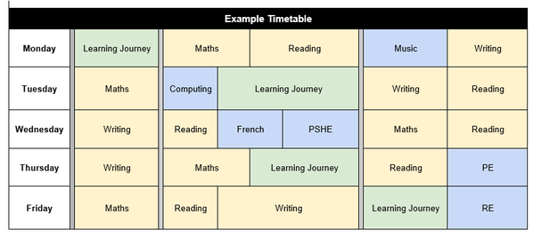 A typical weekly timetable