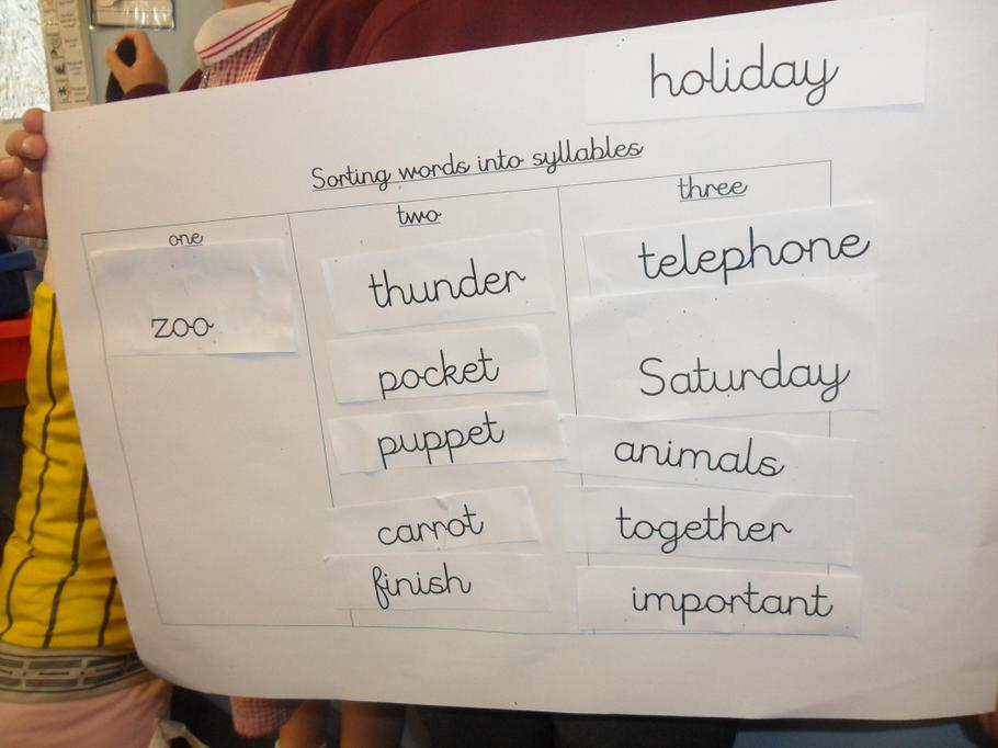 Listening to the syllables in words and sorting