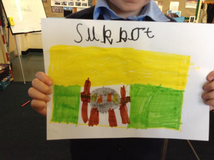 The Jewish festival of Sukkot