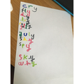 Max's colourful spelling list.