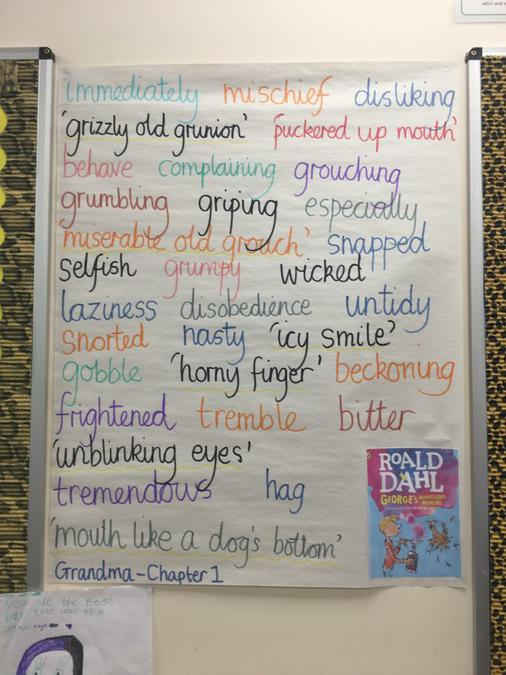 Using Books to Extend Vocabulary Choices