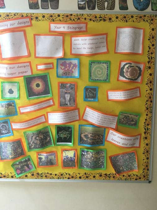 Art Inspired by Nature Year Four
