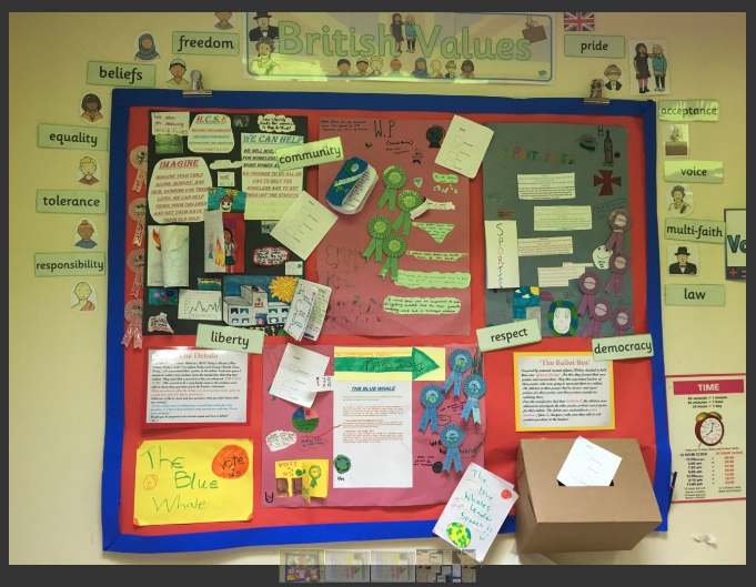 Year Six Elections