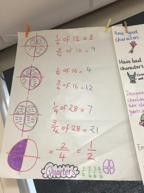 Talk For Maths Understanding Year Two
