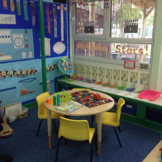 Blue Class maths area