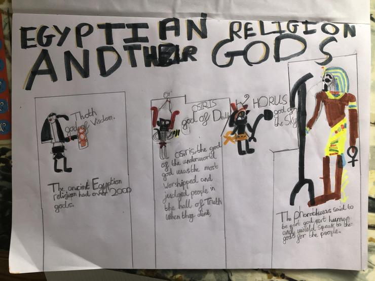 Egyptian research project Part 1