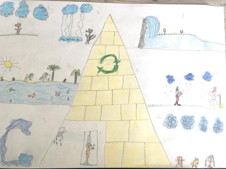 The Water Cycle by Emma