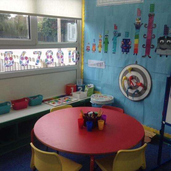 Red Class maths area