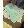 Colour coding key