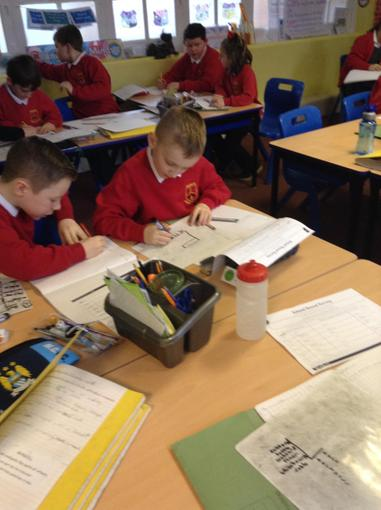 Using units of measurements in Maths.