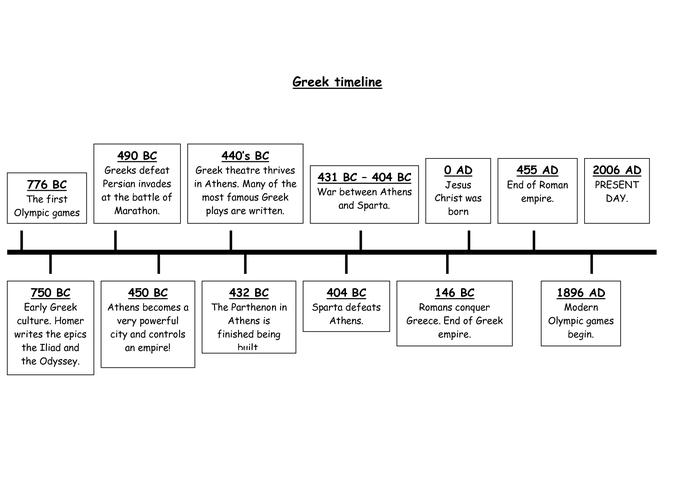 Ancient Greek timeline