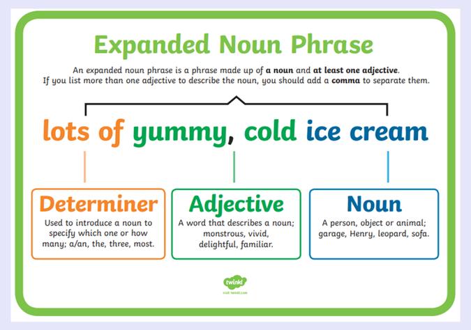 How to write an expanded noun phrase