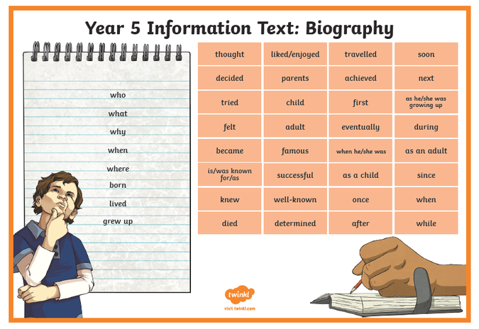Biography Word Mat