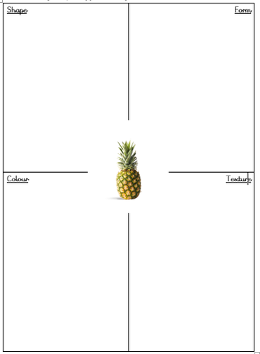 Remember we did the pineapple at school last term