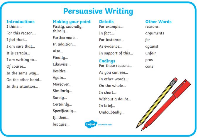 Persuasive writing word mat 2