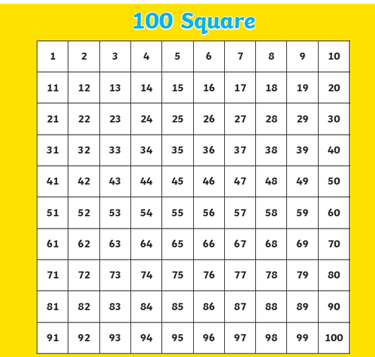 Use the 100 square to count in 5s forwards and backwards