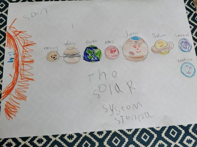 Sienna's happy planets