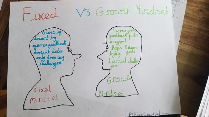 Maria's growth mindset poster
