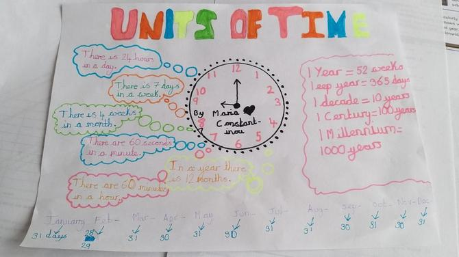 Maria's detailed time poster!