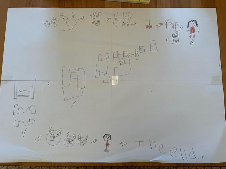 Alice made her own Goldilocks story map!