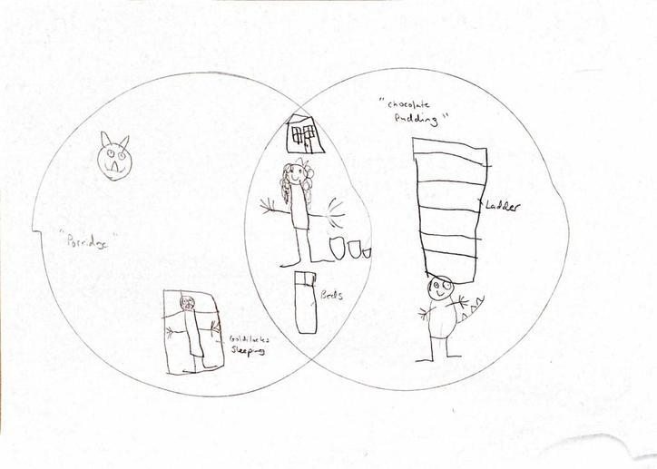 Emilia compared stories in a Venn diagram