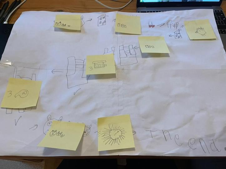 Alice's innovated story map 'The Three Cats and The Hedgehog'