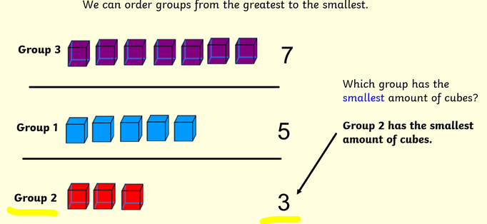 Answer 3.